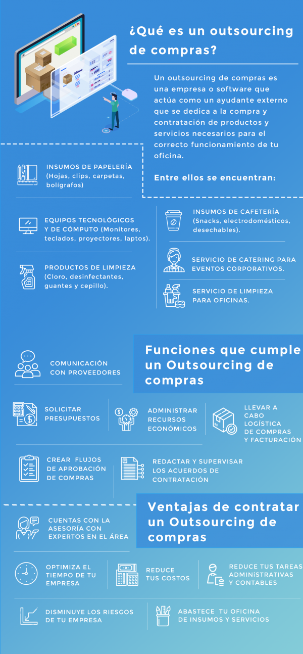funciones-y-ventajas-de-un-outsourcing-de-compras-yaydoo-com